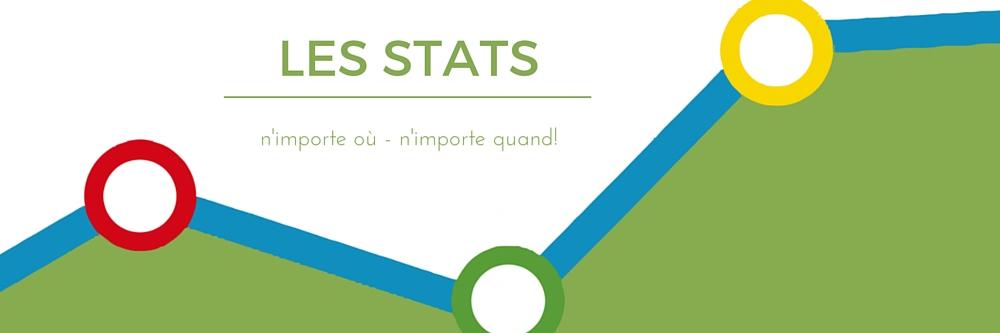 statistiques site web